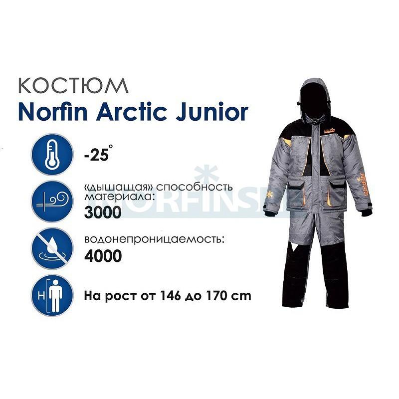 Зимняя одежда для детей купить спб