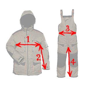 Размеры одежды Norfin