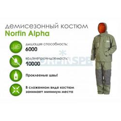 Костюм Norfin ALPHA