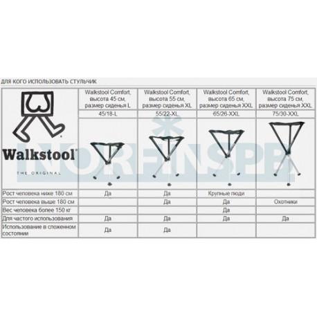 Стул складной Walkstool Comfort 45 L