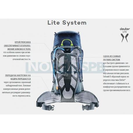 Рюкзак Deuter 2020-21 Gravity Expedition 45+ Khaki/Navy